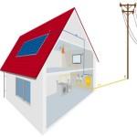 Fotovoltaico non incentivato: un'ascesa sorprendente secondo Ubs