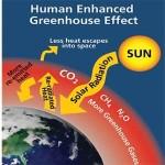 Effetto serra: cosa possiamo (ancora) fare?