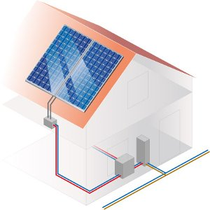 schema impianto fotovoltaico domestico