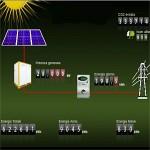 Airbank: 330 tonnellate di CO2 in meno grazie al fotovoltaico