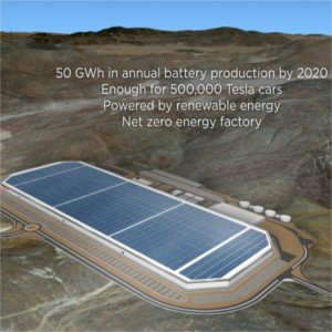gigafactory batterie al litio