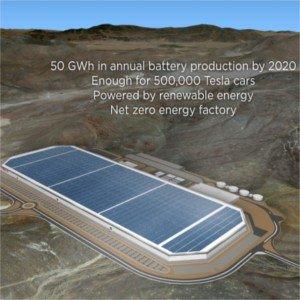 gigafactory batterie al litio