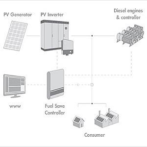 impianto ibrido fv diesel
