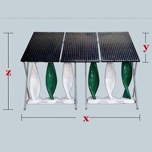 solarmil