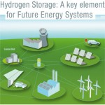 Progetto Eden, utilizzare idrogeno al servizio delle rinnovabili