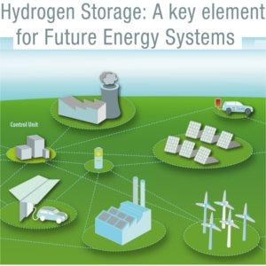 progetto eden per stoccaggio idrogeno