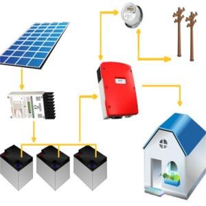Impianti fotovoltaici con accumulo, cosa sono e quali vantaggi hanno