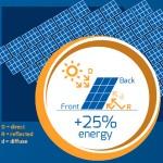 Da MegaCell nuovi moduli fotovoltaici bifacciali da 375 Watt