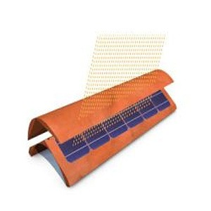 coppo fotovoltaico invisibile