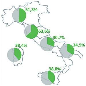 Come viene prodotta l'energia in Italia nel 2016