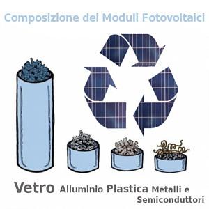 Smaltimento moduli fotovoltaici a fine ciclo vita