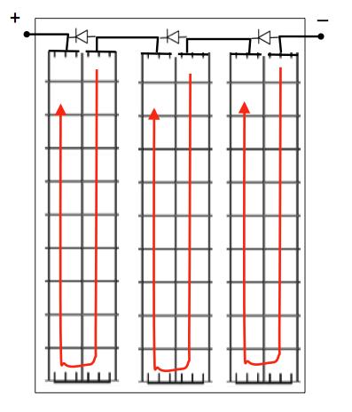 diodi di by pass su modulo fotovoltaico a 60 celle